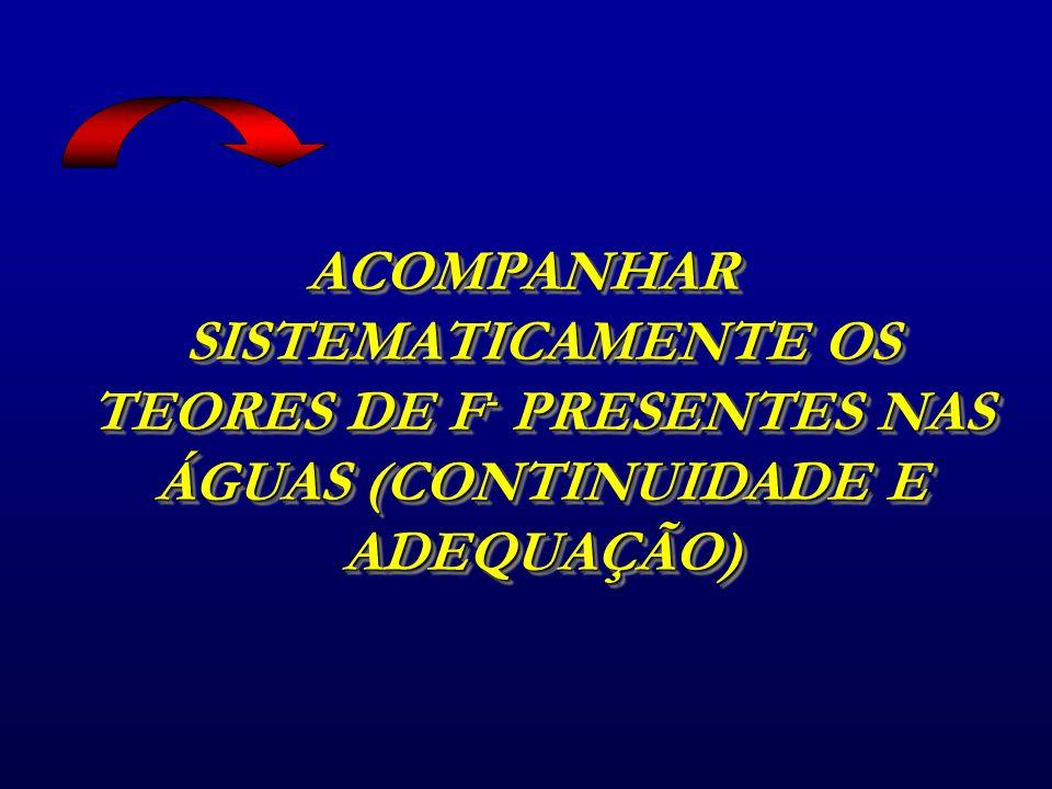 ACOMPANHAR SISTEMATICAMENTE OS TEORES DE F- PRESENTES NAS ÁGUAS (CONTINUIDADE E ADEQUAÇÃO)
