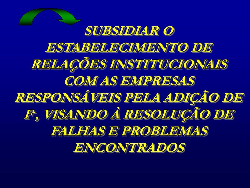 SUBSIDIAR O ESTABELECIMENTO DE RELAÇÕES INSTITUCIONAIS COM AS EMPRESAS RESPONSÁVEIS PELA ADIÇÃO DE F-, VISANDO À RESOLUÇÃO DE FALHAS E PROBLEMAS ENCONTRADOS