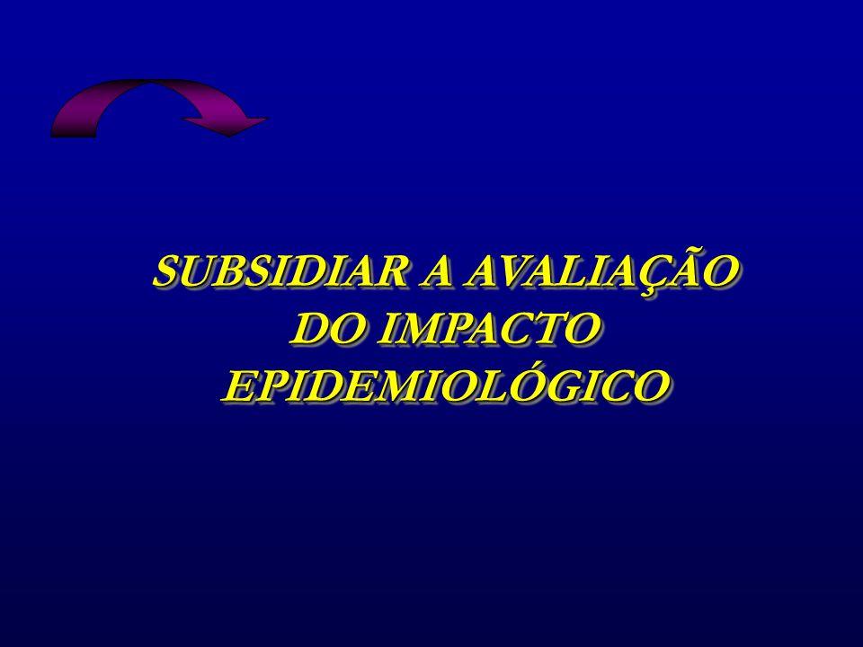 DO IMPACTO EPIDEMIOLÓGICO