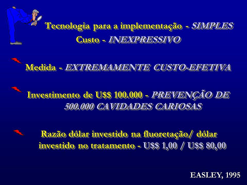 Tecnologia para a implementação - SIMPLES Custo - INEXPRESSIVO
