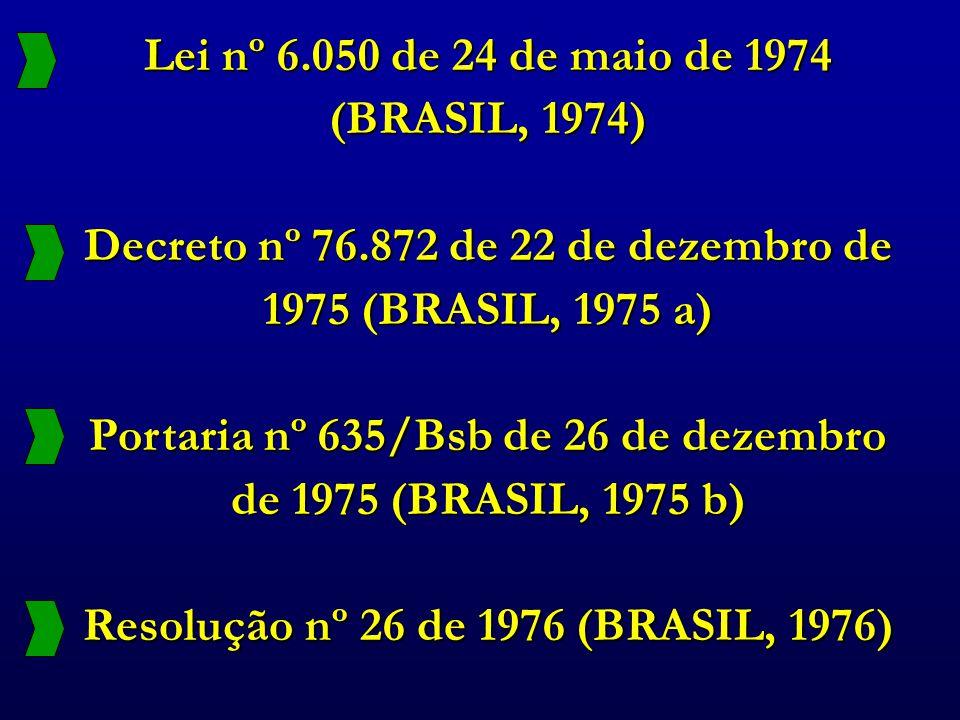 Lei nº 6.050 de 24 de maio de 1974 (BRASIL, 1974)