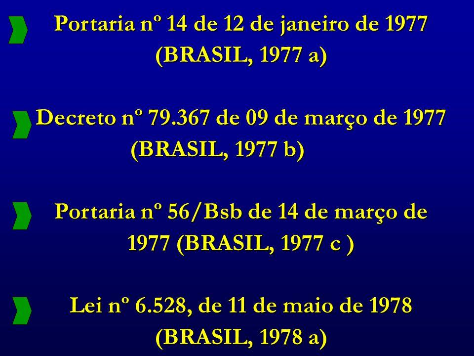 Portaria nº 14 de 12 de janeiro de 1977 (BRASIL, 1977 a)