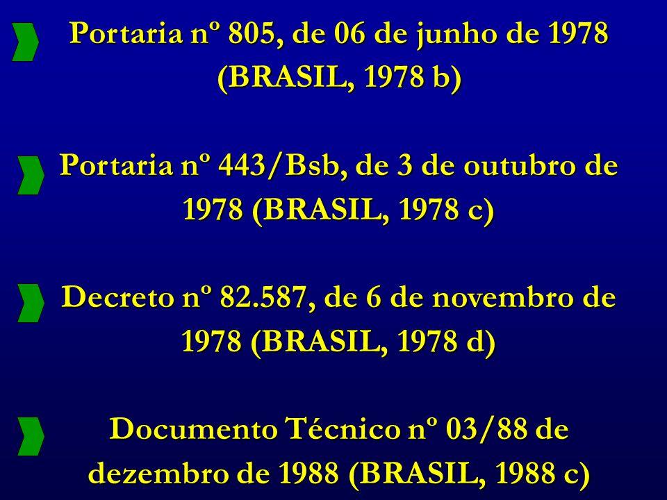 Portaria nº 805, de 06 de junho de 1978 (BRASIL, 1978 b)