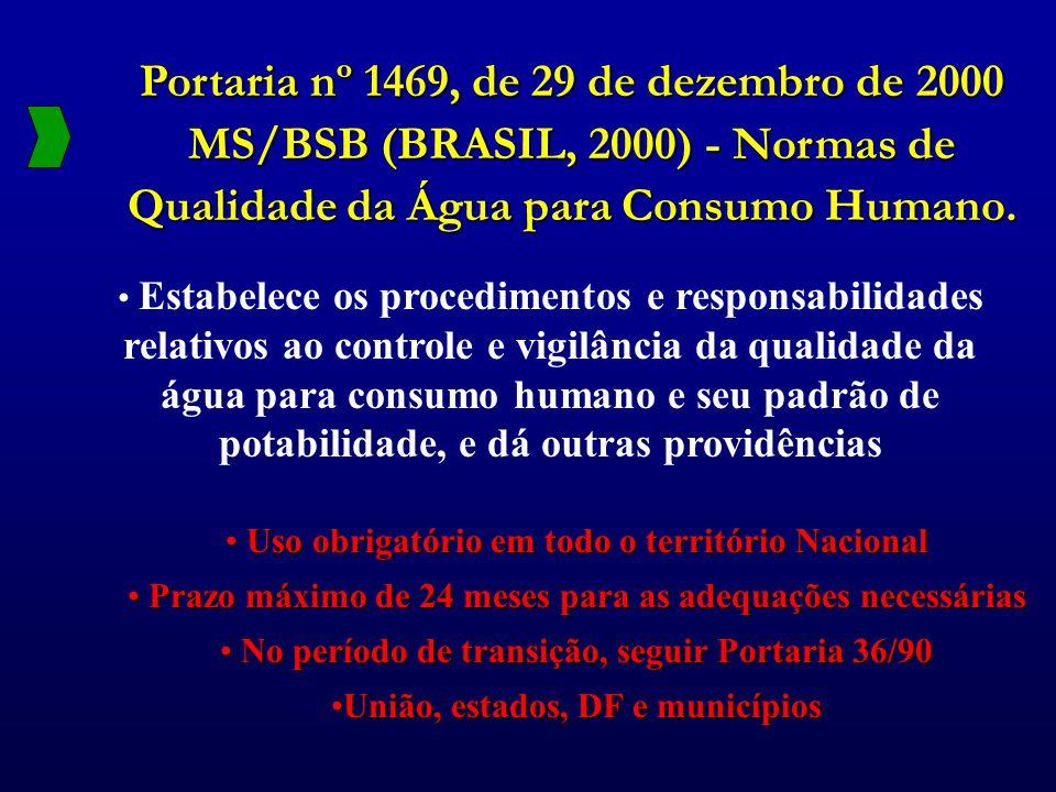 Portaria nº 1469, de 29 de dezembro de 2000 MS/BSB (BRASIL, 2000) - Normas de Qualidade da Água para Consumo Humano.