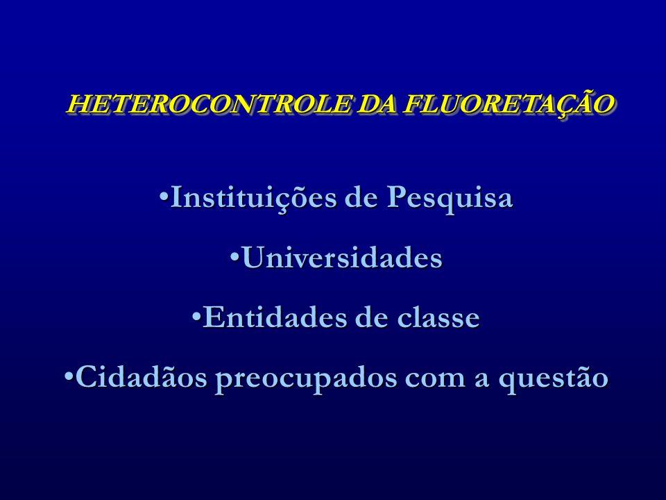 Instituições de Pesquisa Universidades Entidades de classe