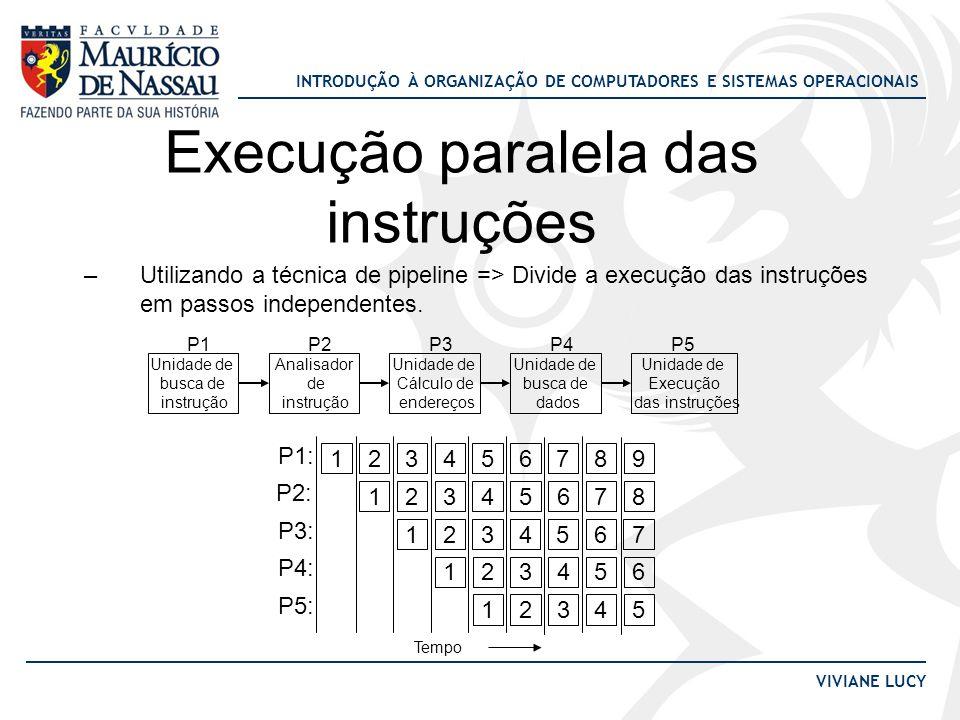 Execução paralela das instruções