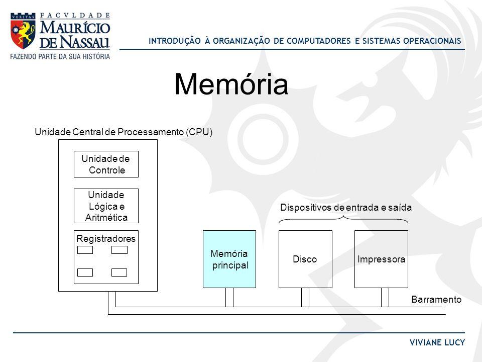 Memória Unidade Central de Processamento (CPU) Unidade de Controle