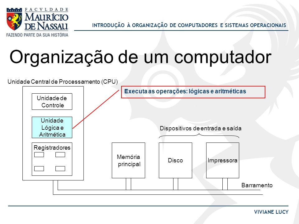Organização de um computador