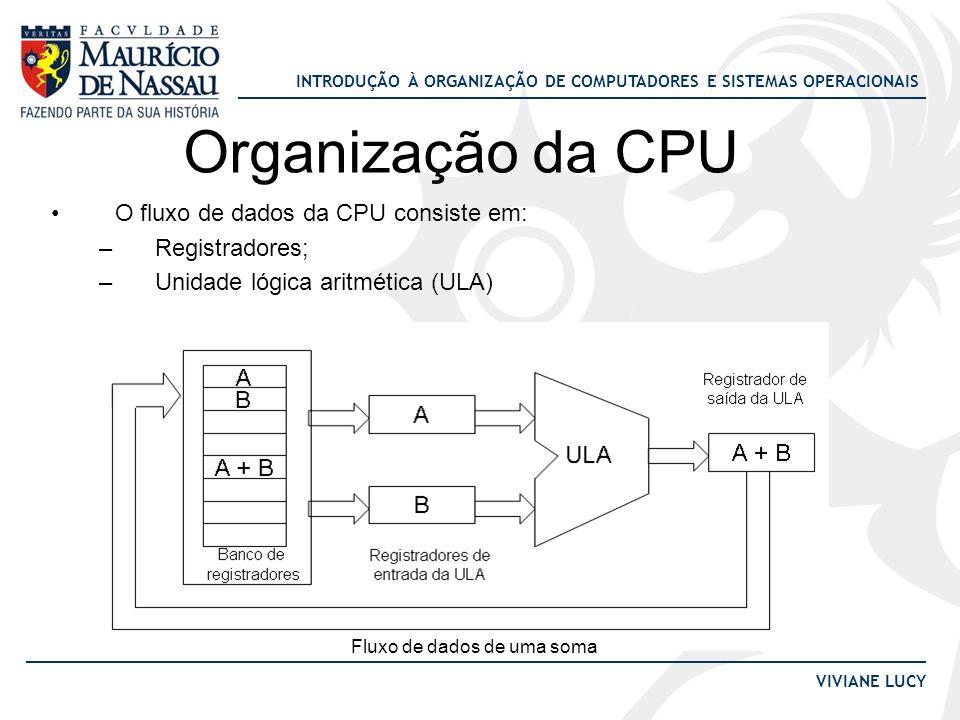 Organização da CPU O fluxo de dados da CPU consiste em: Registradores;