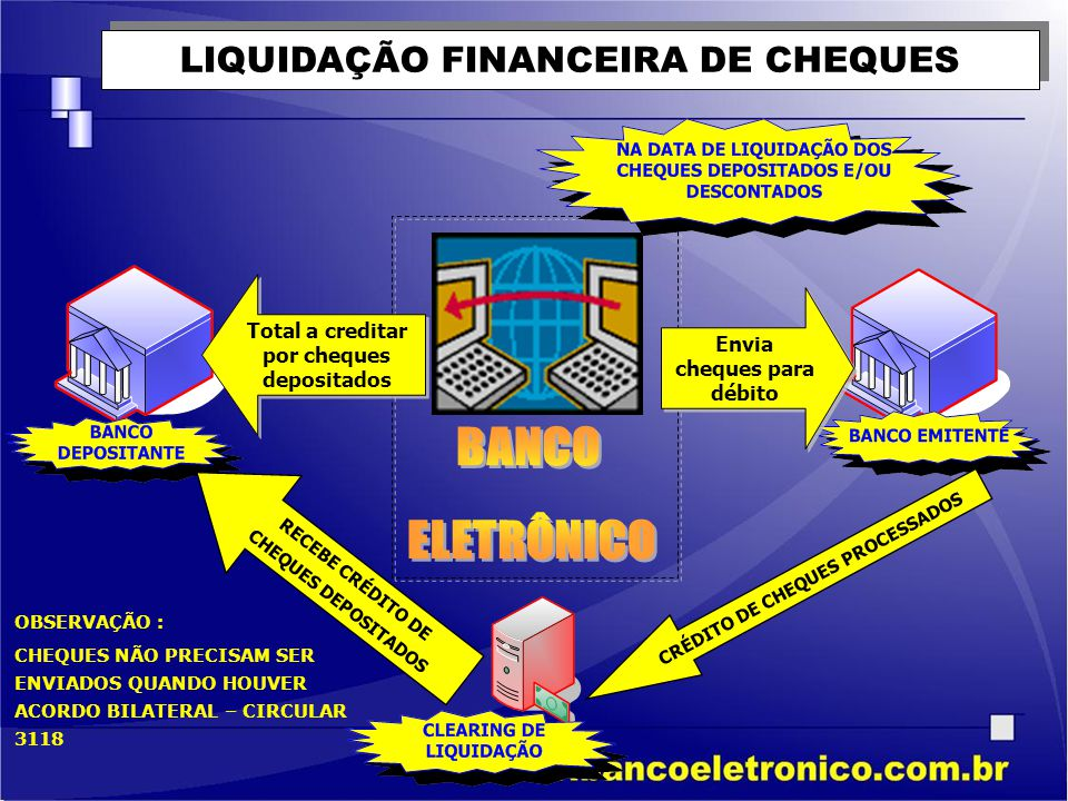 BANCO ELETRÔNICO LIQUIDAÇÃO FINANCEIRA DE CHEQUES