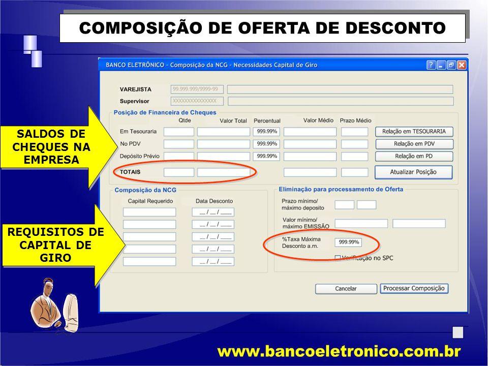 COMPOSIÇÃO DE OFERTA DE DESCONTO REQUISITOS DE CAPITAL DE GIRO