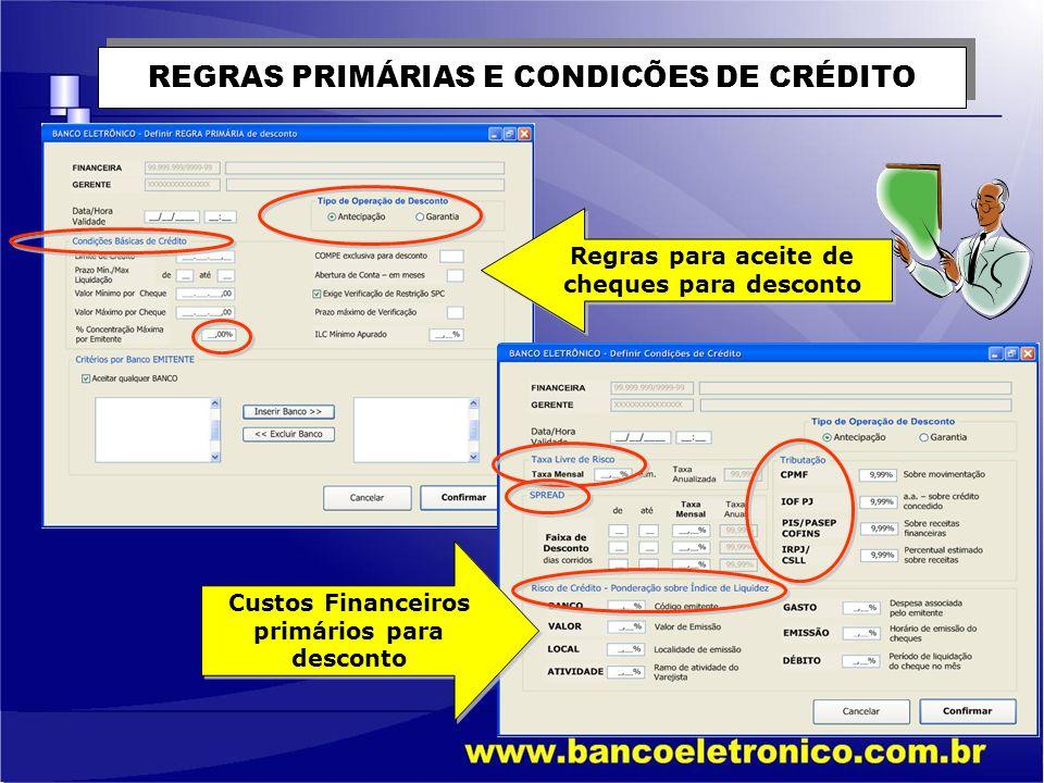 REGRAS PRIMÁRIAS E CONDICÕES DE CRÉDITO