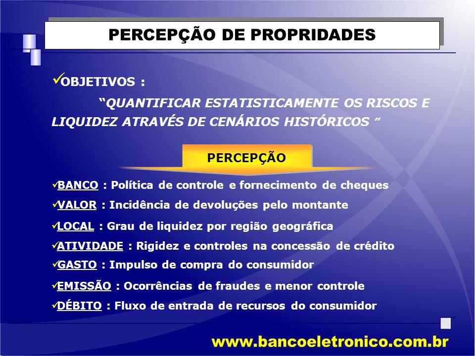 PERCEPÇÃO DE PROPRIDADES