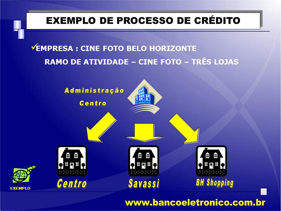 EXEMPLO DE PROCESSO DE CRÉDITO