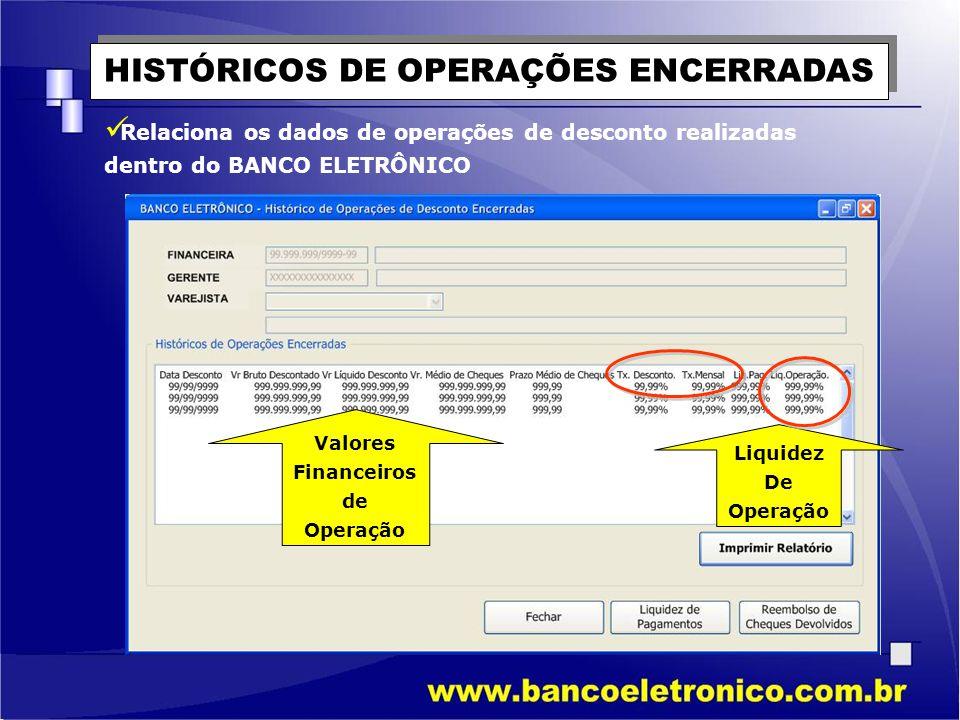 HISTÓRICOS DE OPERAÇÕES ENCERRADAS