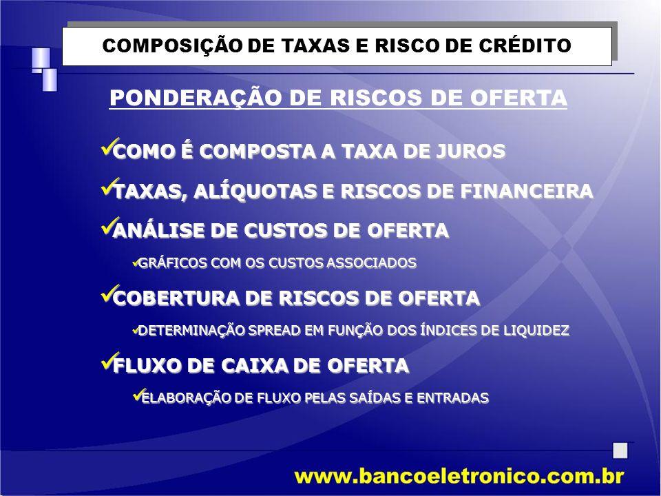 COMPOSIÇÃO DE TAXAS E RISCO DE CRÉDITO
