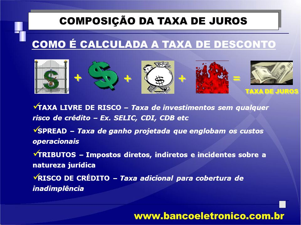 COMPOSIÇÃO DA TAXA DE JUROS