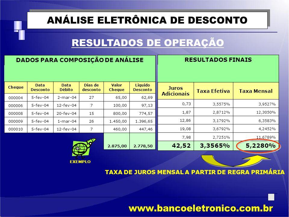 ANÁLISE ELETRÔNICA DE DESCONTO DADOS PARA COMPOSIÇÃO DE ANÁLISE