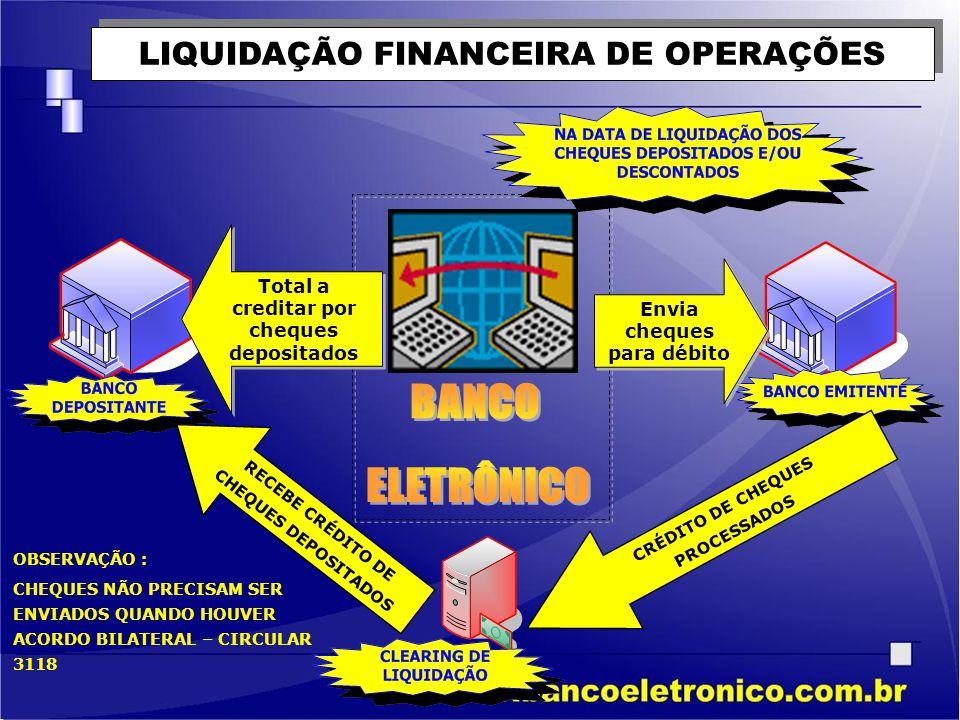 BANCO ELETRÔNICO LIQUIDAÇÃO FINANCEIRA DE OPERAÇÕES