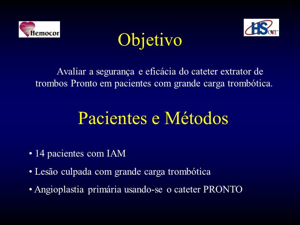 Objetivo Pacientes e Métodos