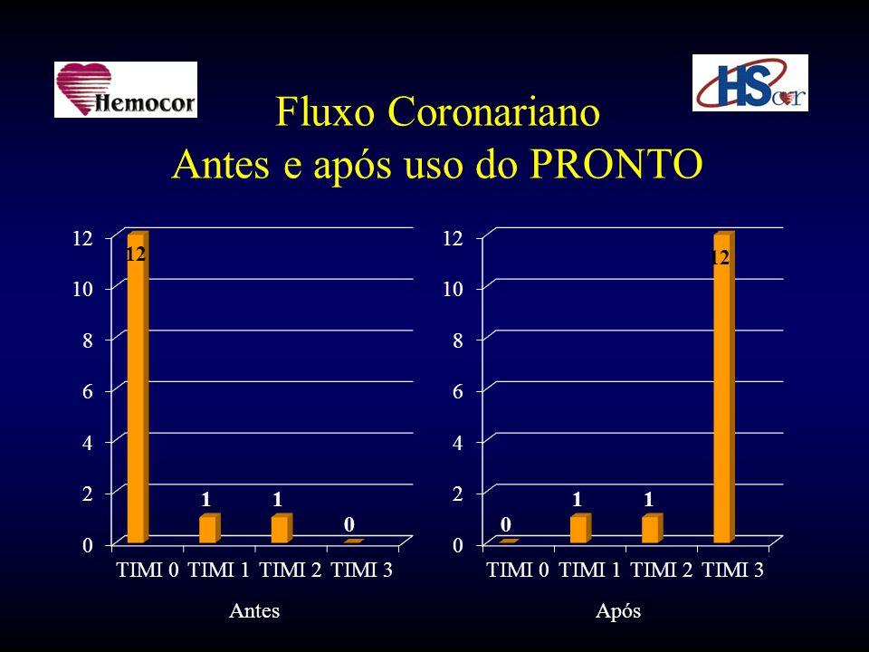 Fluxo Coronariano Antes e após uso do PRONTO