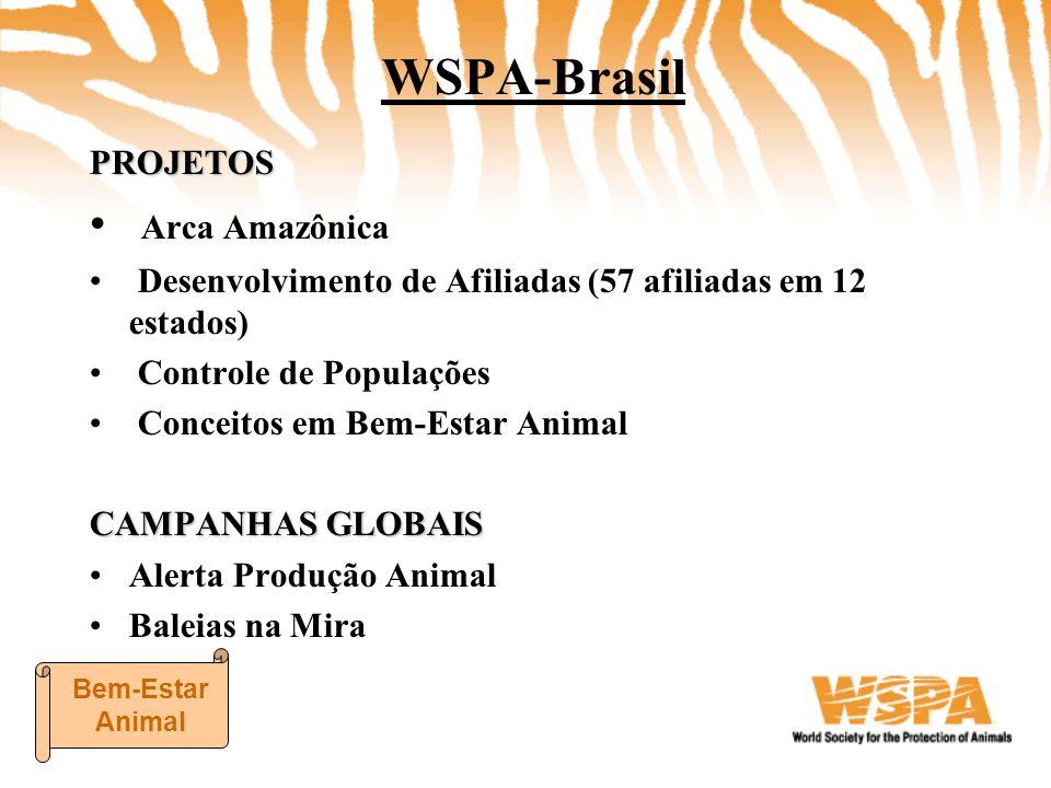 WSPA-Brasil Arca Amazônica PROJETOS
