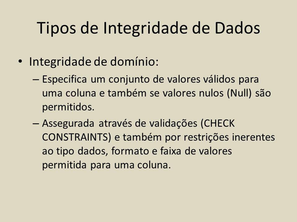 Tipos de Integridade de Dados