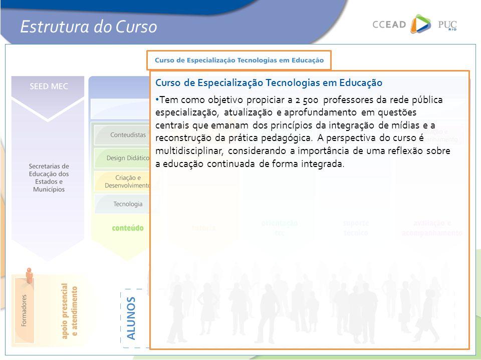 Estrutura do Curso Curso de Especialização Tecnologias em Educação