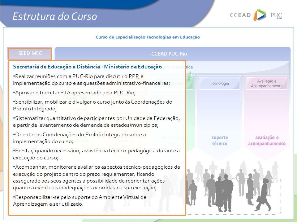 Estrutura do Curso Secretaria de Educação a Distância - Ministério da Educação.
