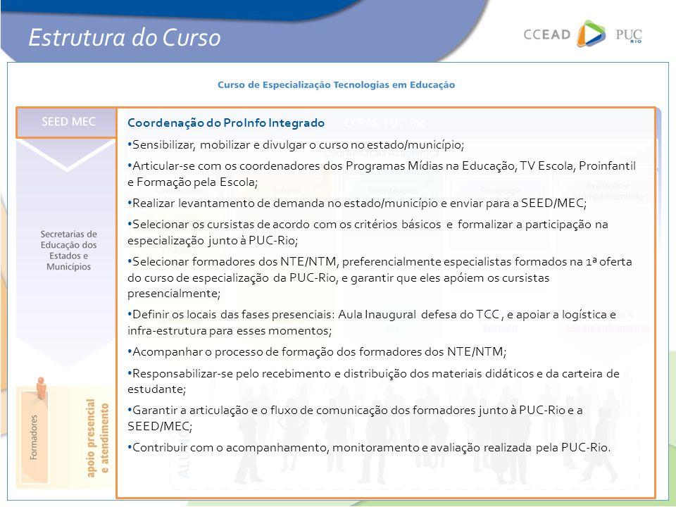 Estrutura do Curso o Coordenação do ProInfo Integrado