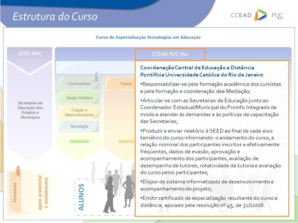 Estrutura do Curso Coordenação Central de Educação a Distância