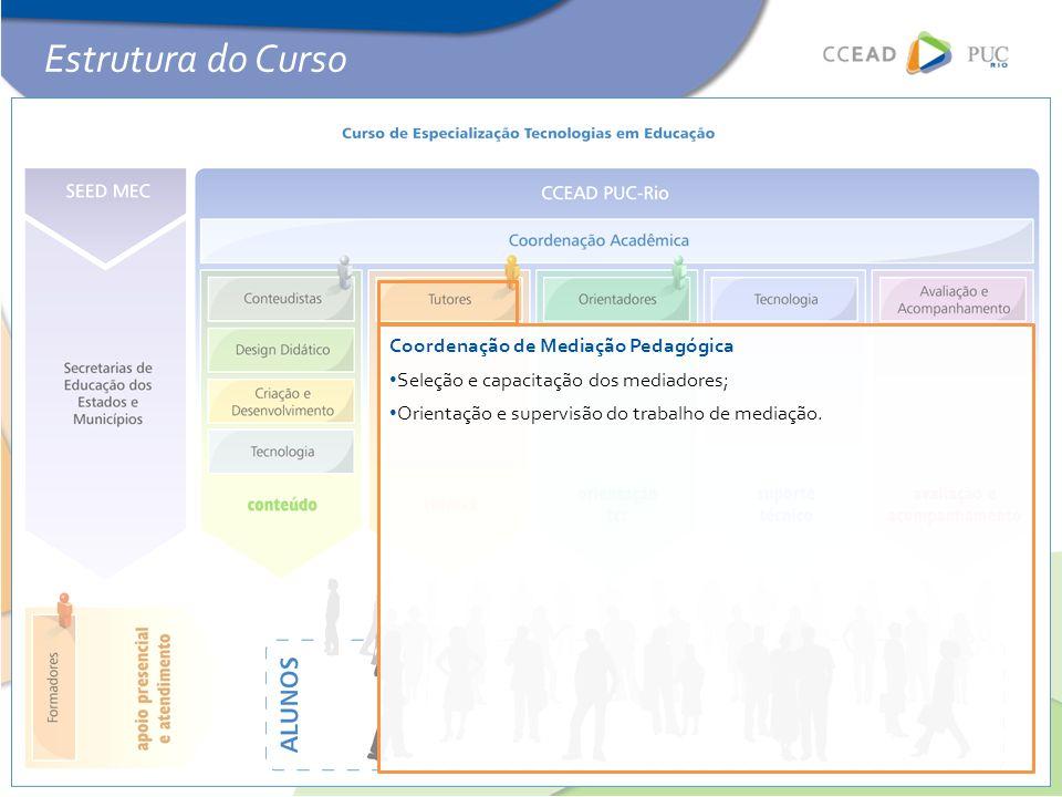 Estrutura do Curso Coordenação de Mediação Pedagógica