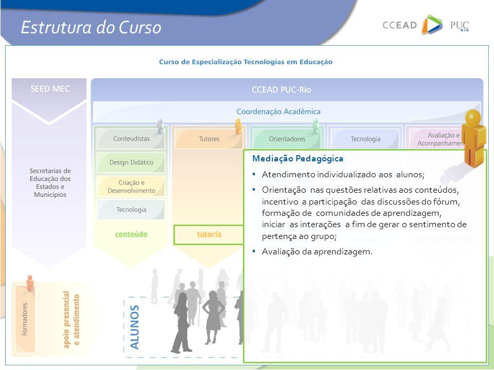 Estrutura do Curso Mediação Pedagógica