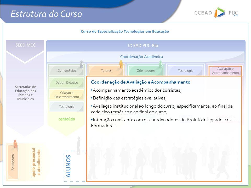 Estrutura do Curso Coordenação de Avaliação e Acompanhamento
