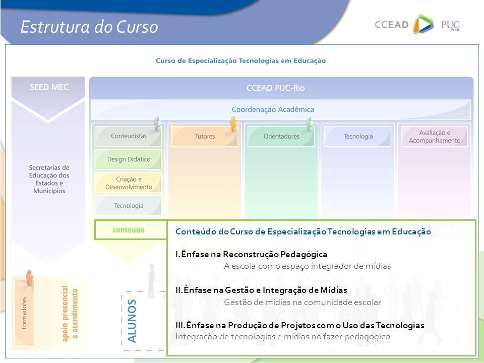 Estrutura do Curso Conteúdo do Curso de Especialização Tecnologias em Educação. Ênfase na Reconstrução Pedagógica.