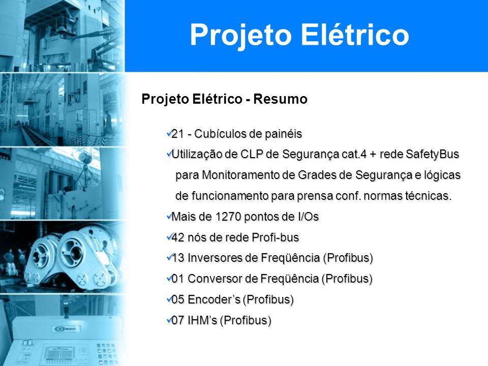 Projeto Elétrico Projeto Elétrico - Resumo 21 - Cubículos de painéis
