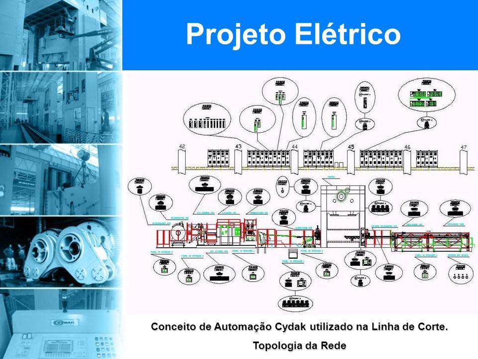 Projeto Elétrico Conceito de Automação Cydak utilizado na Linha de Corte. Topologia da Rede