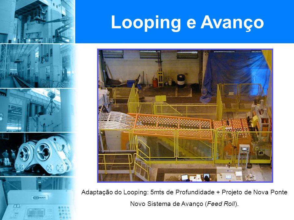 Looping e Avanço Adaptação do Looping: 5mts de Profundidade + Projeto de Nova Ponte Novo Sistema de Avanço (Feed Roll).