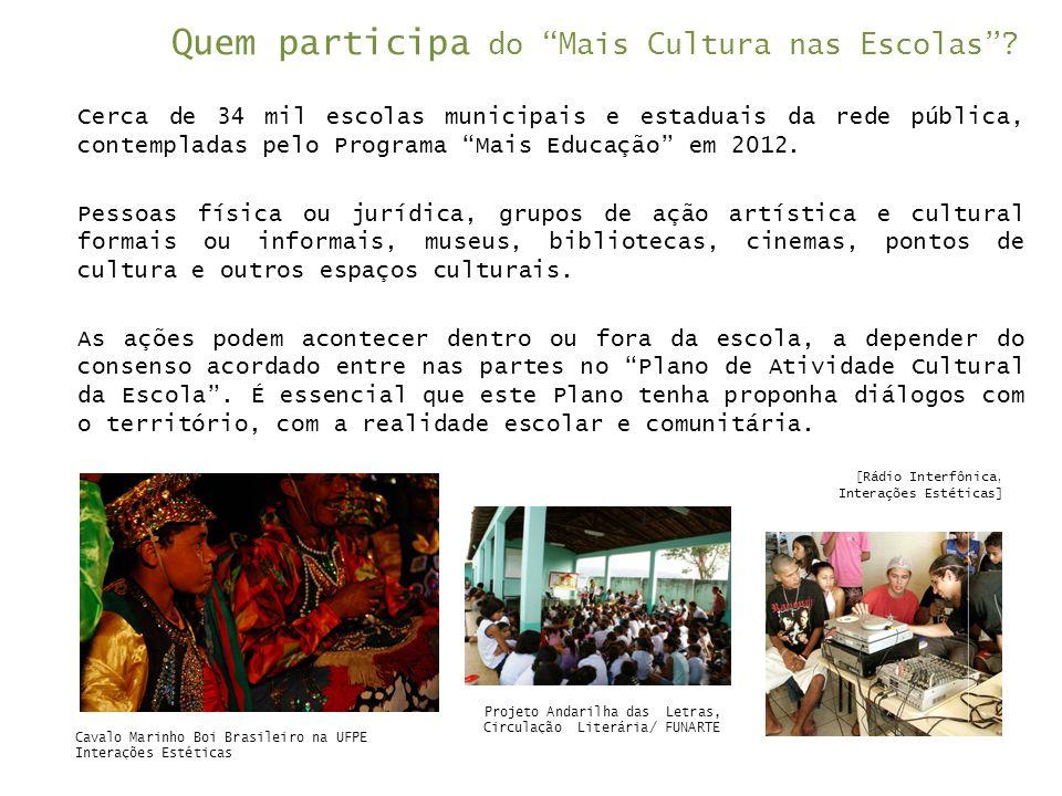 Quem participa do Mais Cultura nas Escolas