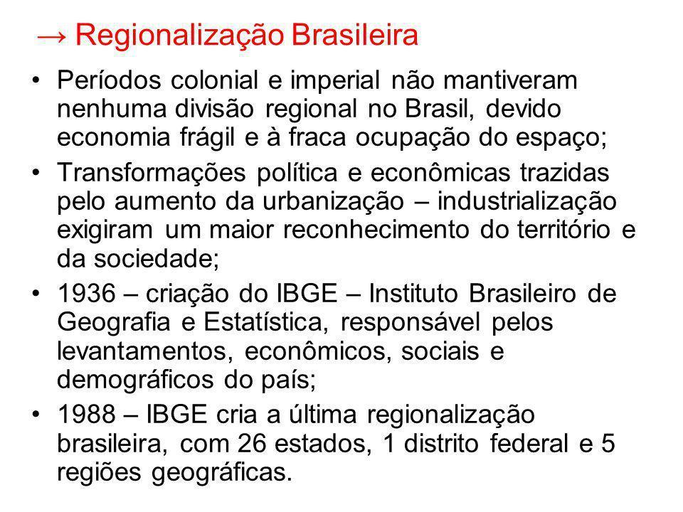 → Regionalização Brasileira