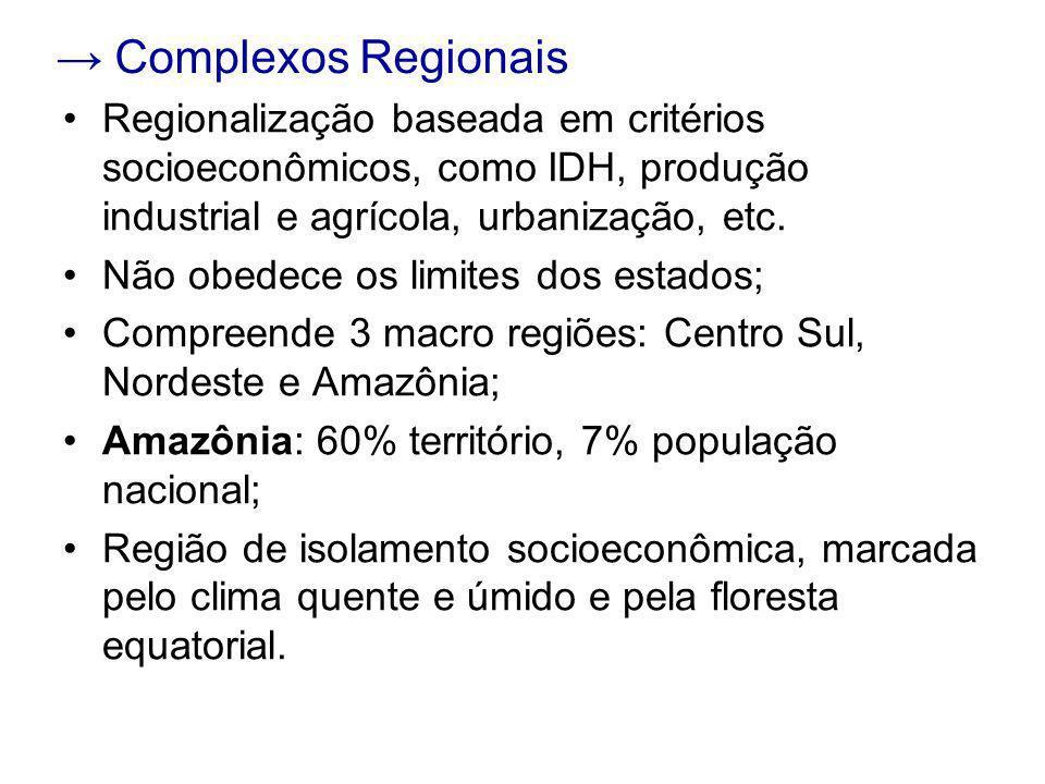 → Complexos Regionais Regionalização baseada em critérios socioeconômicos, como IDH, produção industrial e agrícola, urbanização, etc.