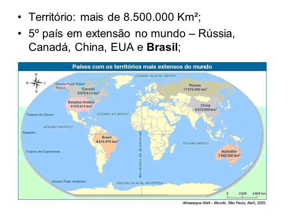 Território: mais de 8.500.000 Km²;