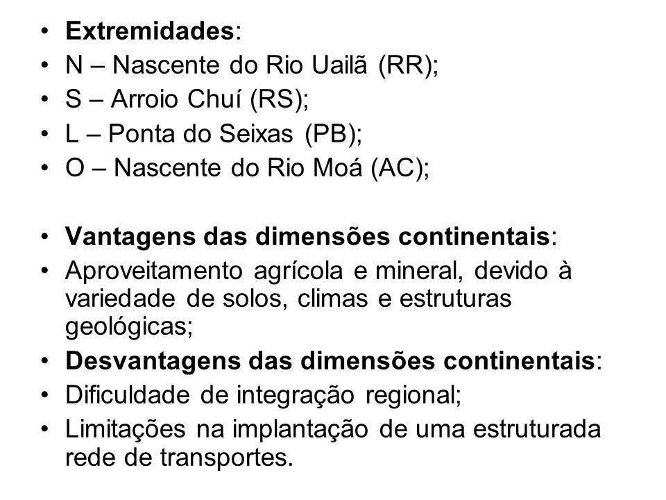Extremidades: N – Nascente do Rio Uailã (RR); S – Arroio Chuí (RS); L – Ponta do Seixas (PB); O – Nascente do Rio Moá (AC);