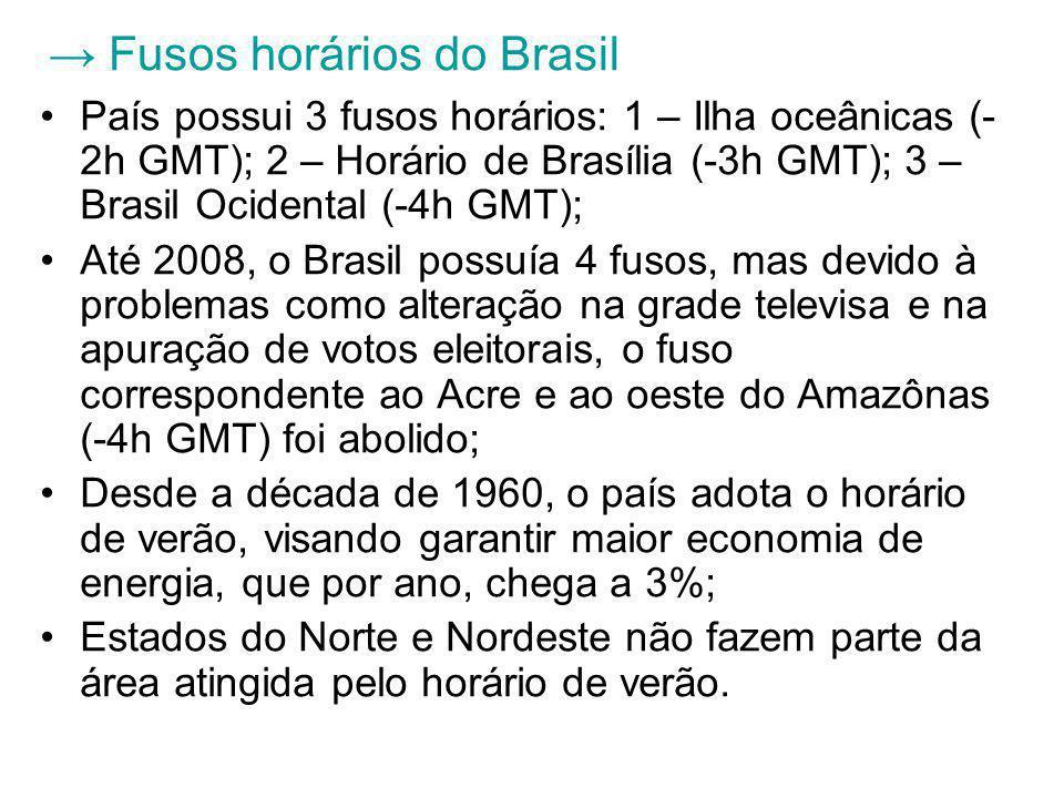 → Fusos horários do Brasil