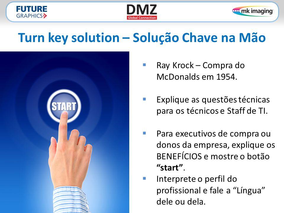 Turn key solution – Solução Chave na Mão