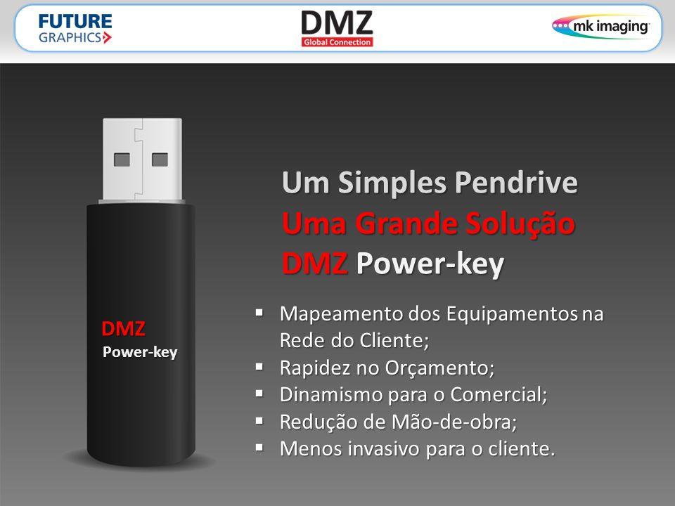 Um Simples Pendrive Uma Grande Solução DMZ Power-key