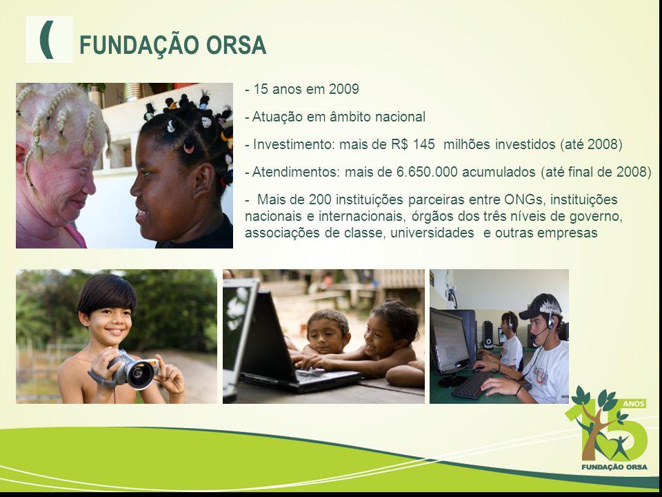 FUNDAÇÃO ORSA - 15 anos em 2009 - Atuação em âmbito nacional