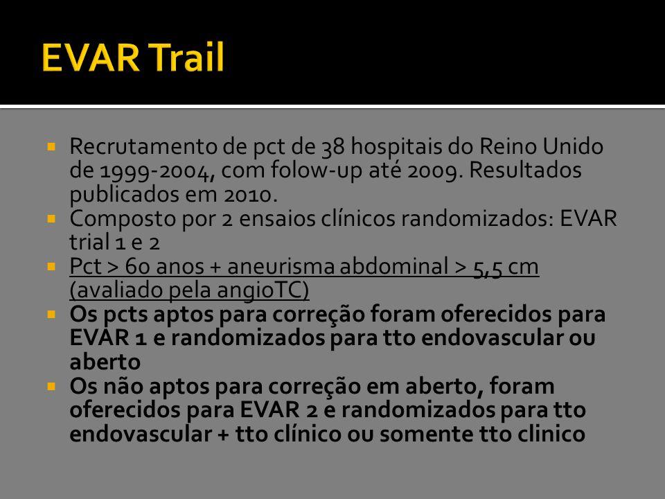 EVAR Trail Recrutamento de pct de 38 hospitais do Reino Unido de 1999-2004, com folow-up até 2009. Resultados publicados em 2010.