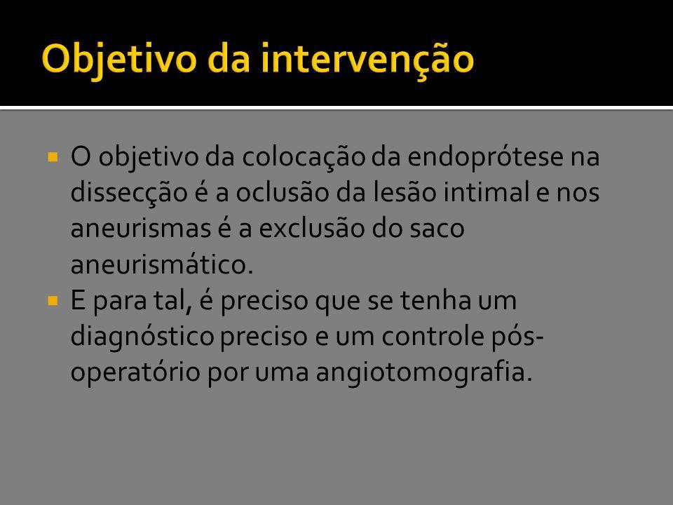 Objetivo da intervenção