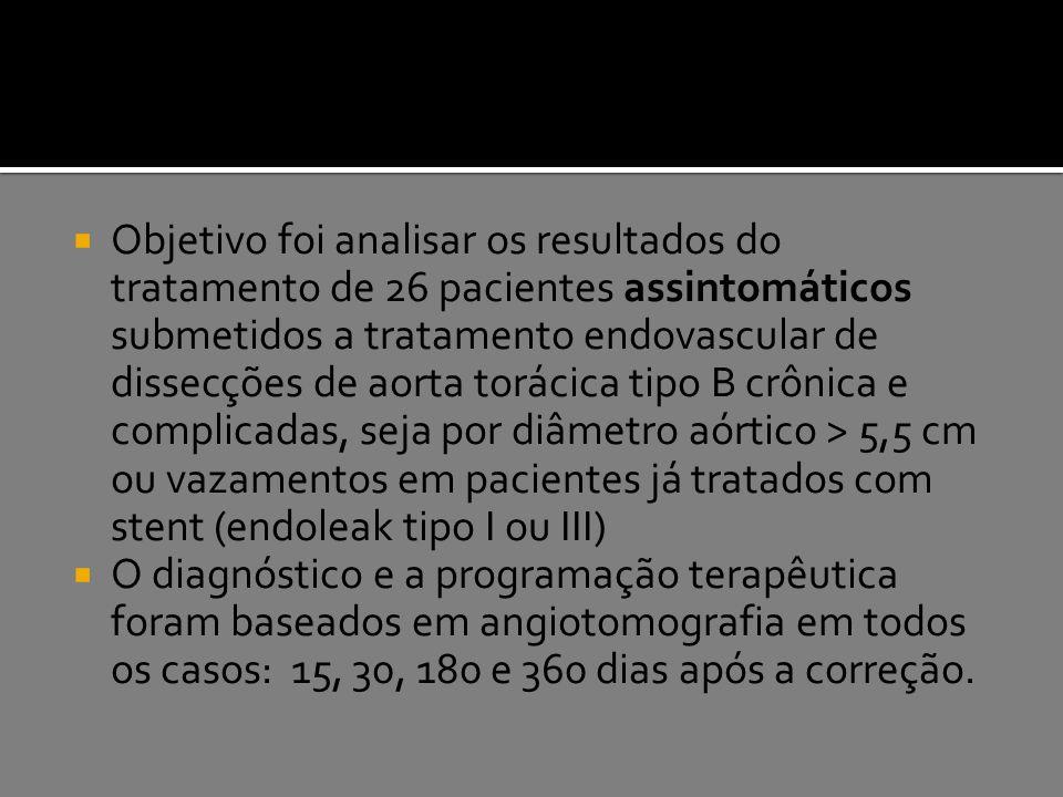 Objetivo foi analisar os resultados do tratamento de 26 pacientes assintomáticos submetidos a tratamento endovascular de dissecções de aorta torácica tipo B crônica e complicadas, seja por diâmetro aórtico > 5,5 cm ou vazamentos em pacientes já tratados com stent (endoleak tipo I ou III)